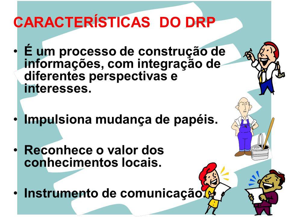 CARACTERÍSTICAS DO DRP