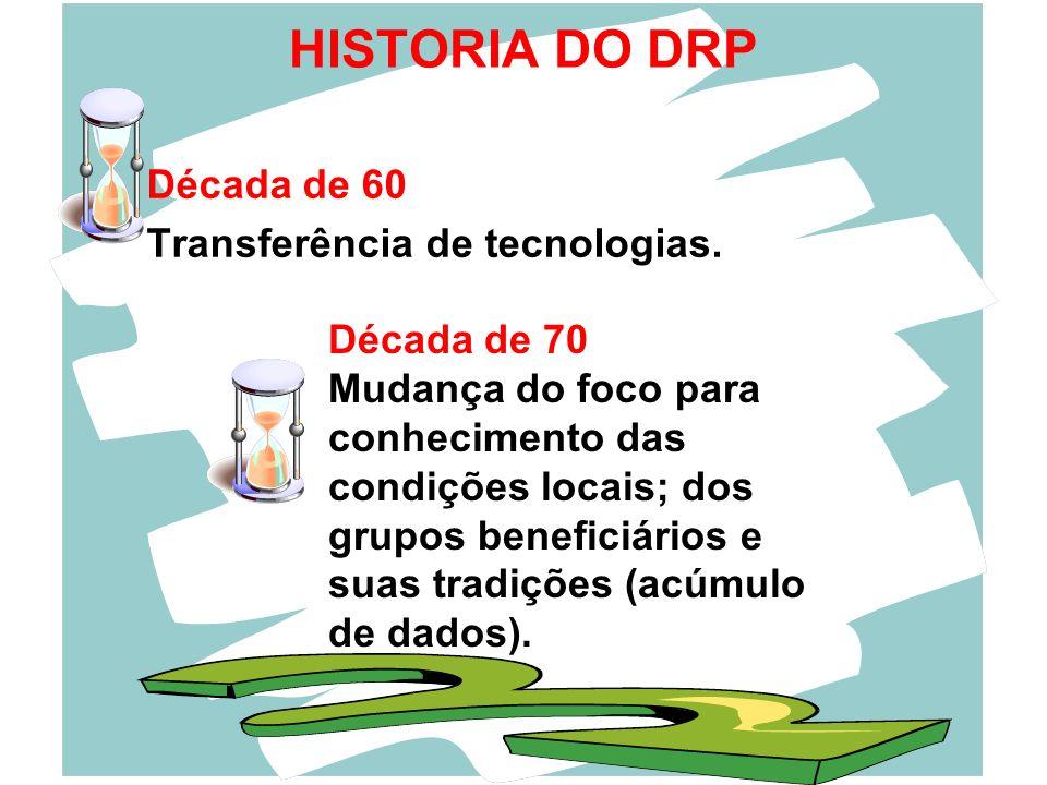 HISTORIA DO DRP Década de 60 Transferência de tecnologias.