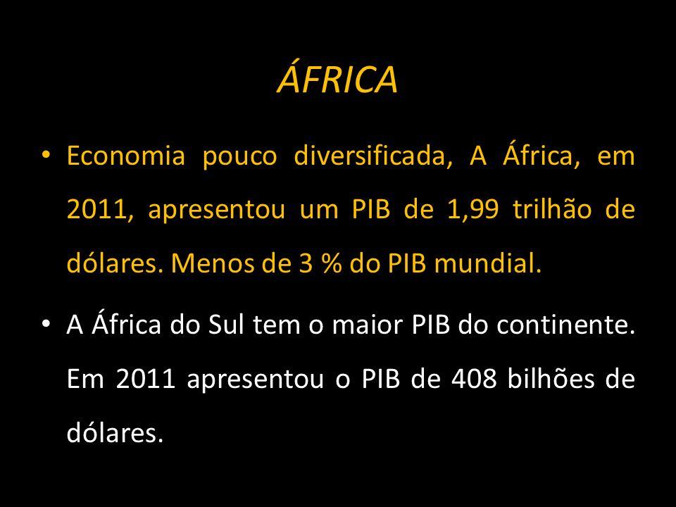 ÁFRICA Economia pouco diversificada, A África, em 2011, apresentou um PIB de 1,99 trilhão de dólares. Menos de 3 % do PIB mundial.