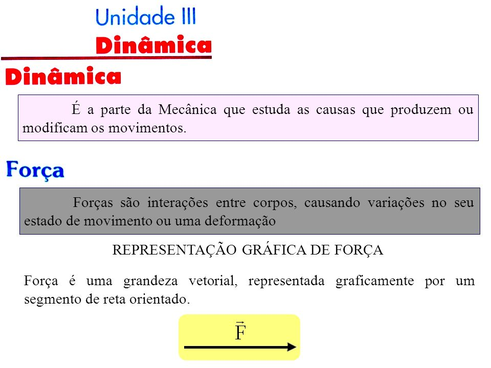 REPRESENTAÇÃO GRÁFICA DE FORÇA