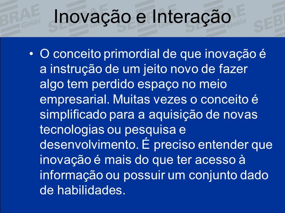 Inovação e Interação