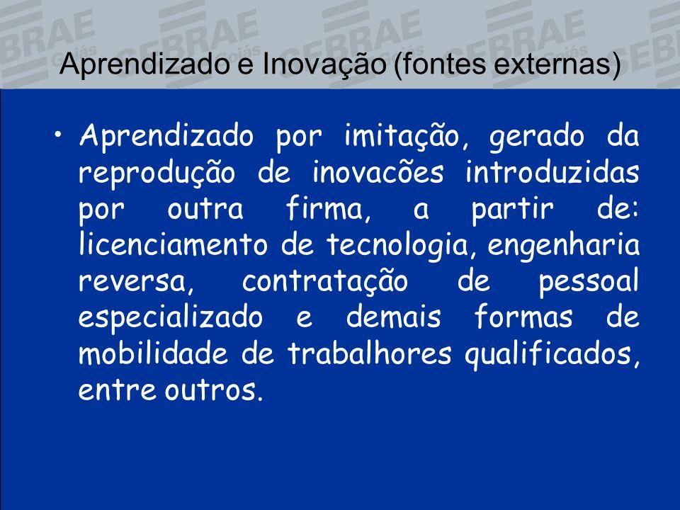 Aprendizado e Inovação (fontes externas)