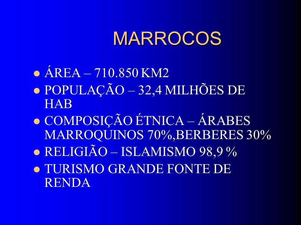 MARROCOS ÁREA – 710.850 KM2 POPULAÇÃO – 32,4 MILHÕES DE HAB