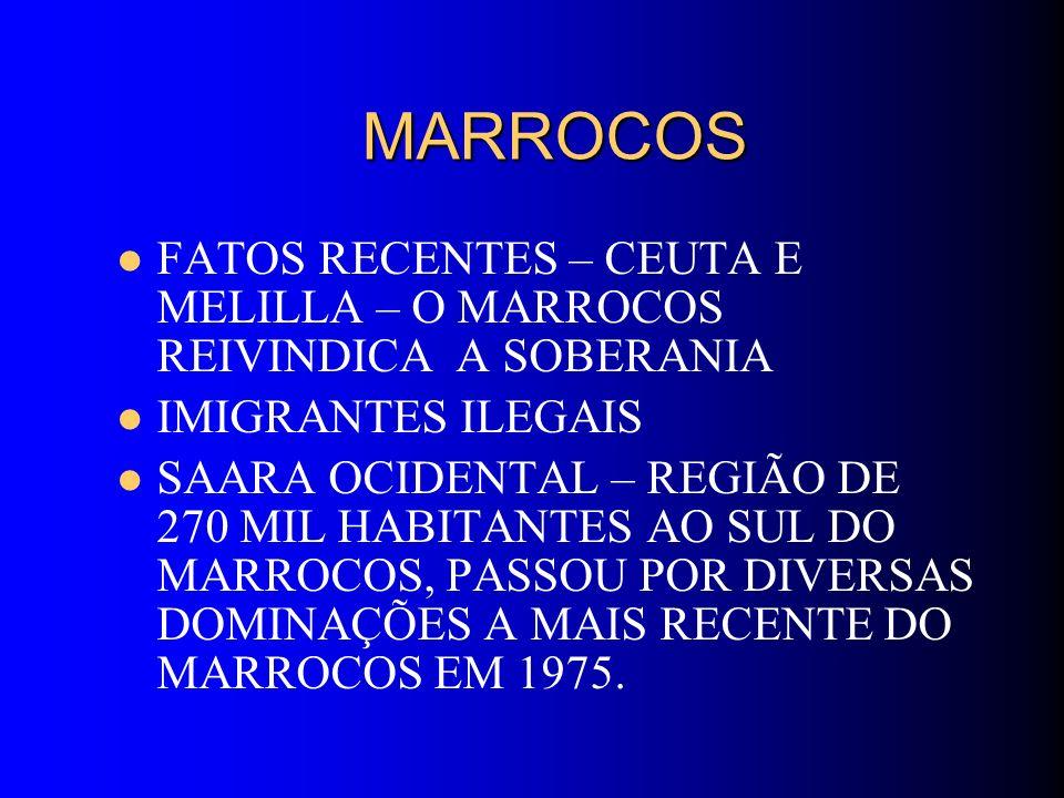 MARROCOSFATOS RECENTES – CEUTA E MELILLA – O MARROCOS REIVINDICA A SOBERANIA. IMIGRANTES ILEGAIS.