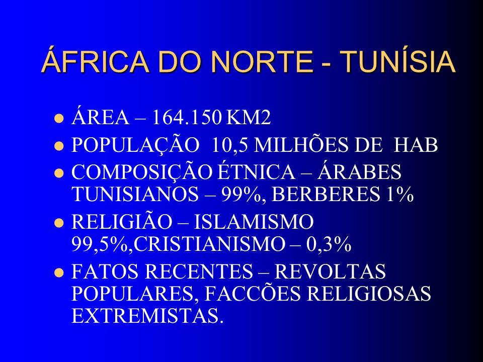 ÁFRICA DO NORTE - TUNÍSIA