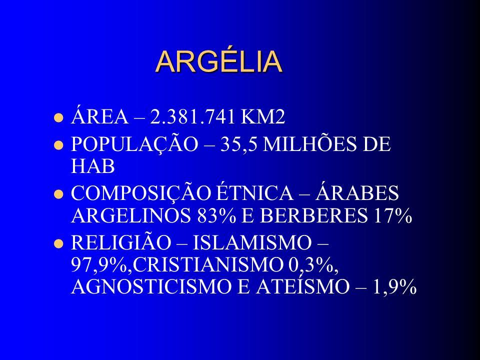 ARGÉLIA ÁREA – 2.381.741 KM2 POPULAÇÃO – 35,5 MILHÕES DE HAB