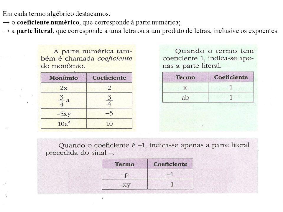 Em cada termo algébrico destacamos: → o coeficiente numérico, que corresponde à parte numérica; → a parte literal, que corresponde a uma letra ou a um produto de letras, inclusive os expoentes.