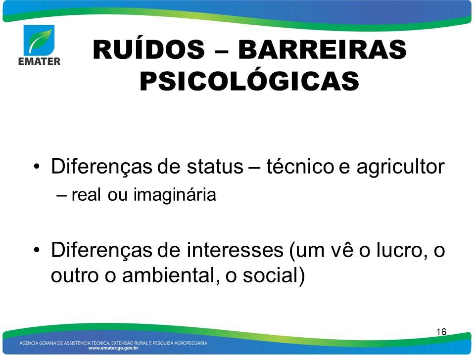 RUÍDOS – BARREIRAS PSICOLÓGICAS