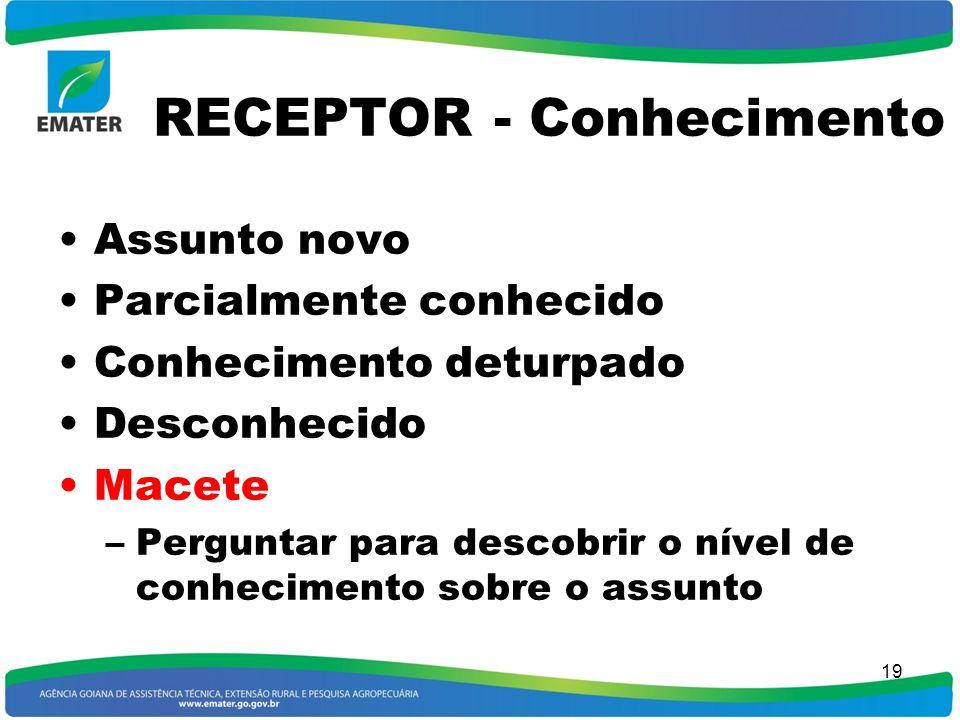 RECEPTOR - Conhecimento