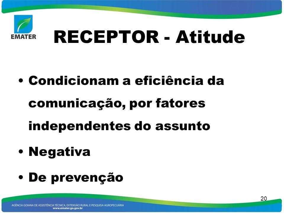 RECEPTOR - AtitudeCondicionam a eficiência da comunicação, por fatores independentes do assunto. Negativa.