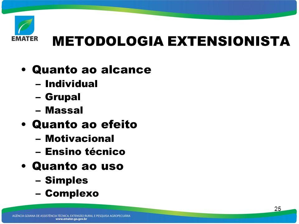 METODOLOGIA EXTENSIONISTA