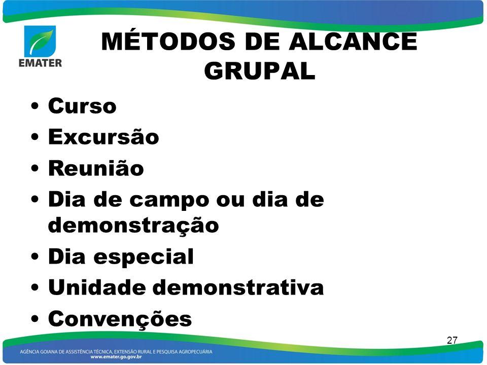 MÉTODOS DE ALCANCE GRUPAL