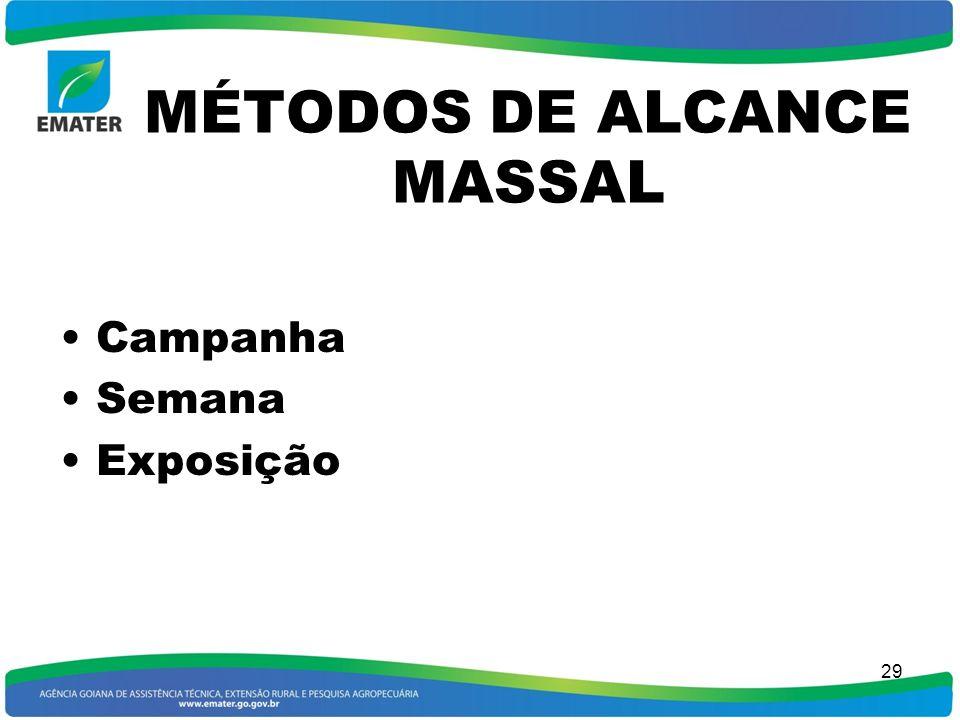 MÉTODOS DE ALCANCE MASSAL