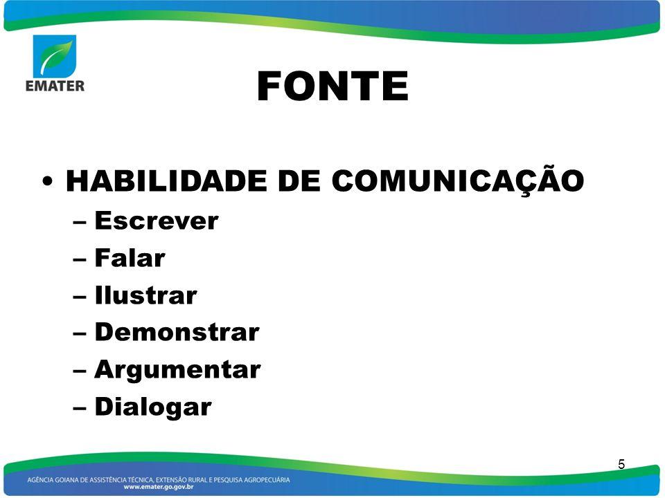 FONTE HABILIDADE DE COMUNICAÇÃO Escrever Falar Ilustrar Demonstrar