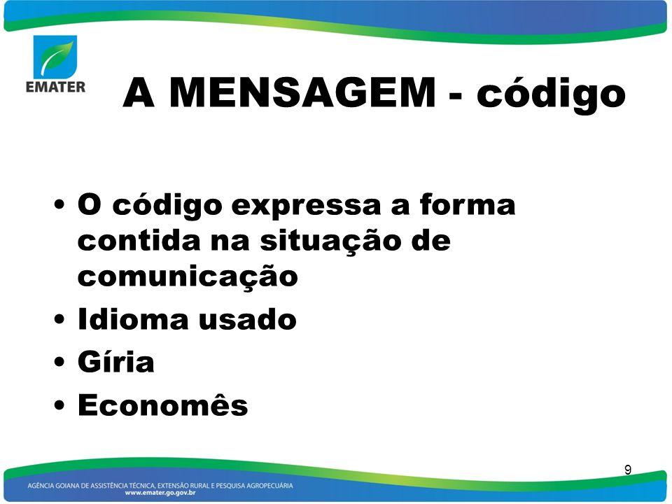 A MENSAGEM - código O código expressa a forma contida na situação de comunicação. Idioma usado. Gíria.