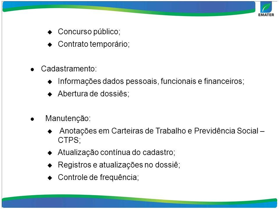 Concurso público; Contrato temporário; Cadastramento: Informações dados pessoais, funcionais e financeiros;