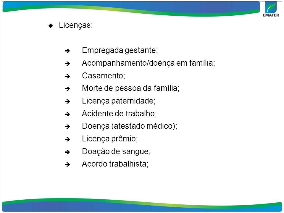 Licenças:Empregada gestante; Acompanhamento/doença em família; Casamento; Morte de pessoa da família;