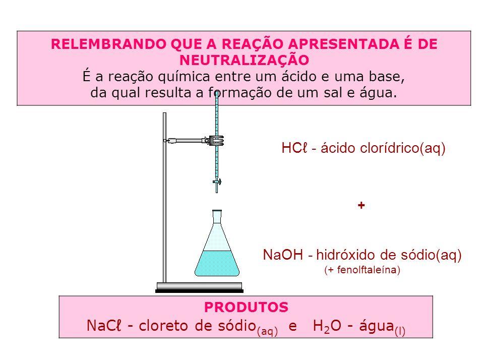 HCℓ - ácido clorídrico(aq)