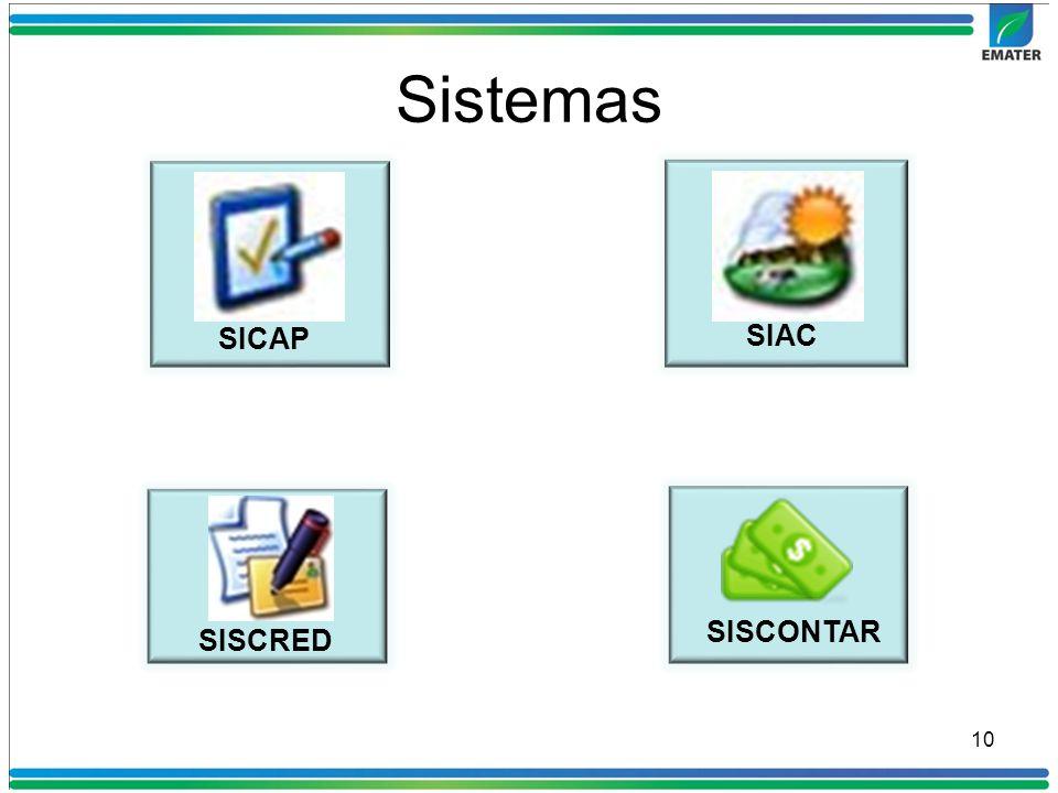Sistemas SICAP SIAC SISCONTAR SISCRED