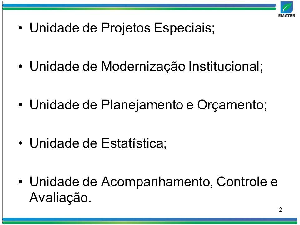 Unidade de Projetos Especiais;