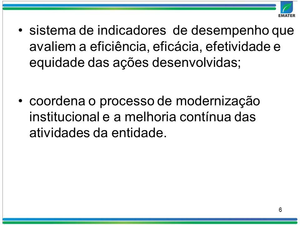 sistema de indicadores de desempenho que avaliem a eficiência, eficácia, efetividade e equidade das ações desenvolvidas;