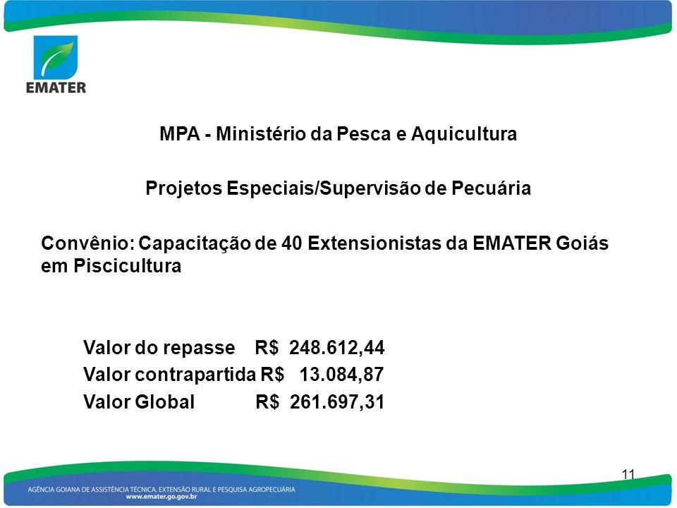MPA - Ministério da Pesca e Aquicultura