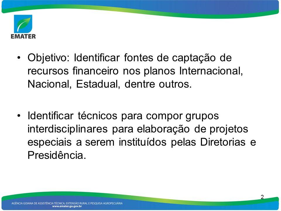 Objetivo: Identificar fontes de captação de recursos financeiro nos planos Internacional, Nacional, Estadual, dentre outros.