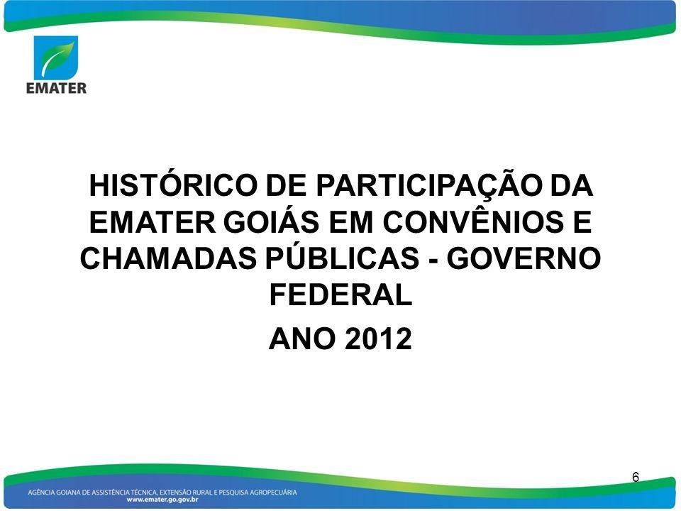 HISTÓRICO DE PARTICIPAÇÃO DA EMATER GOIÁS EM CONVÊNIOS E CHAMADAS PÚBLICAS - GOVERNO FEDERAL