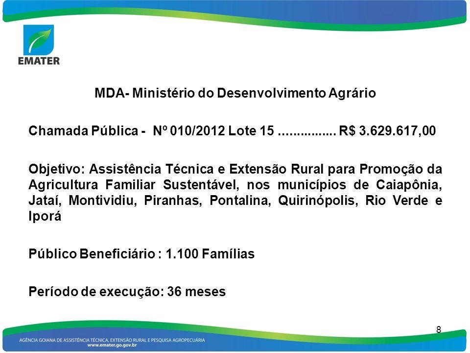 MDA- Ministério do Desenvolvimento Agrário