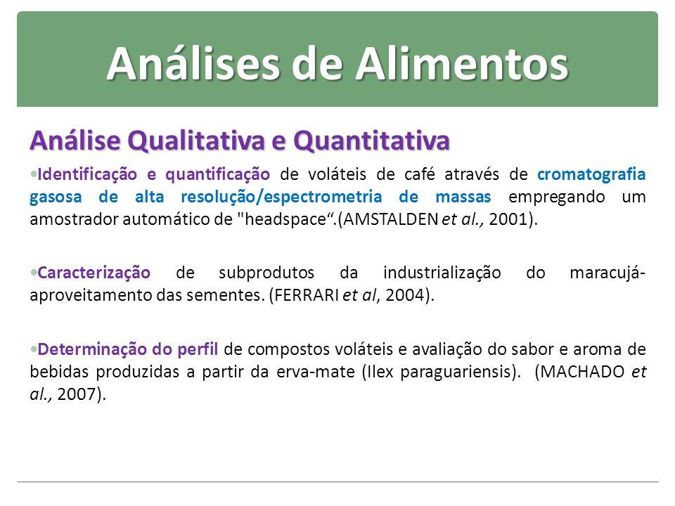 Análises de Alimentos Análise Qualitativa e Quantitativa