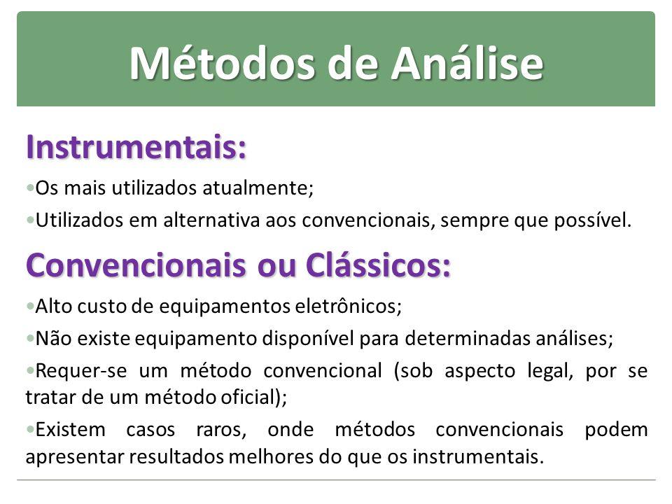 Métodos de Análise Instrumentais: Convencionais ou Clássicos: