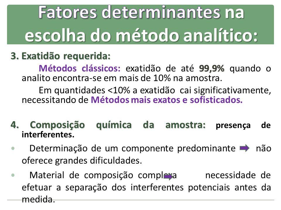 Fatores determinantes na escolha do método analítico: