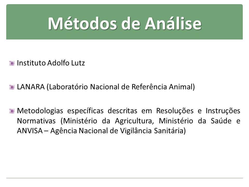 Métodos de Análise Instituto Adolfo Lutz