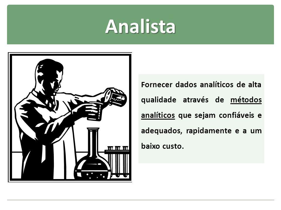 AnalistaFornecer dados analíticos de alta qualidade através de métodos analíticos que sejam confiáveis e adequados, rapidamente e a um baixo custo.