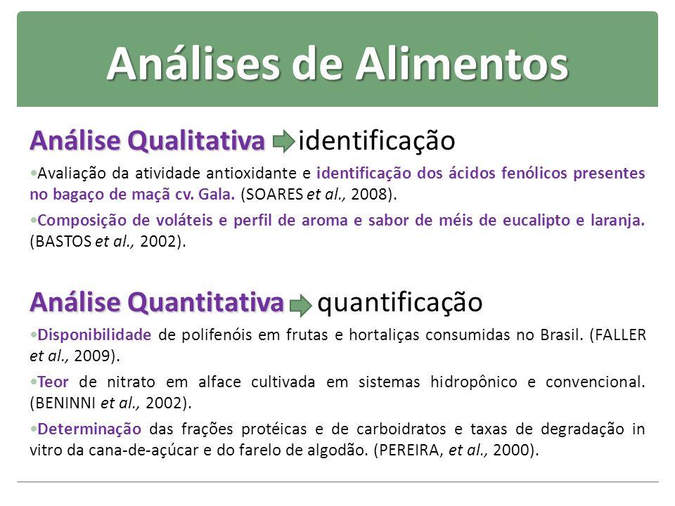 Análises de Alimentos Análise Qualitativa identificação