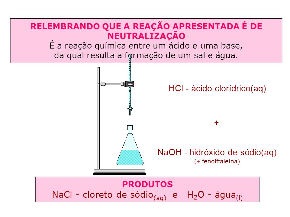 HCl - ácido clorídrico(aq)