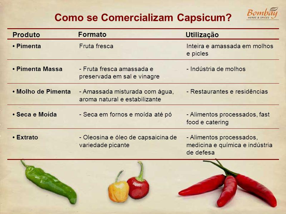 Como se Comercializam Capsicum