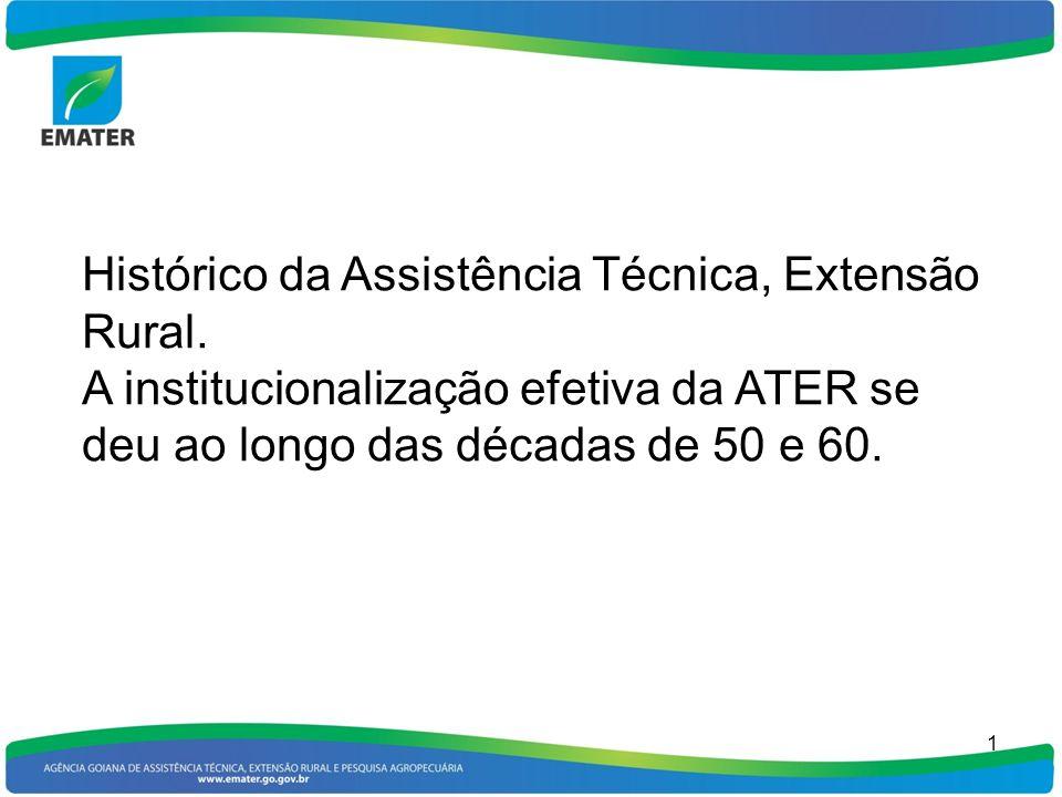 Histórico da Assistência Técnica, Extensão Rural.