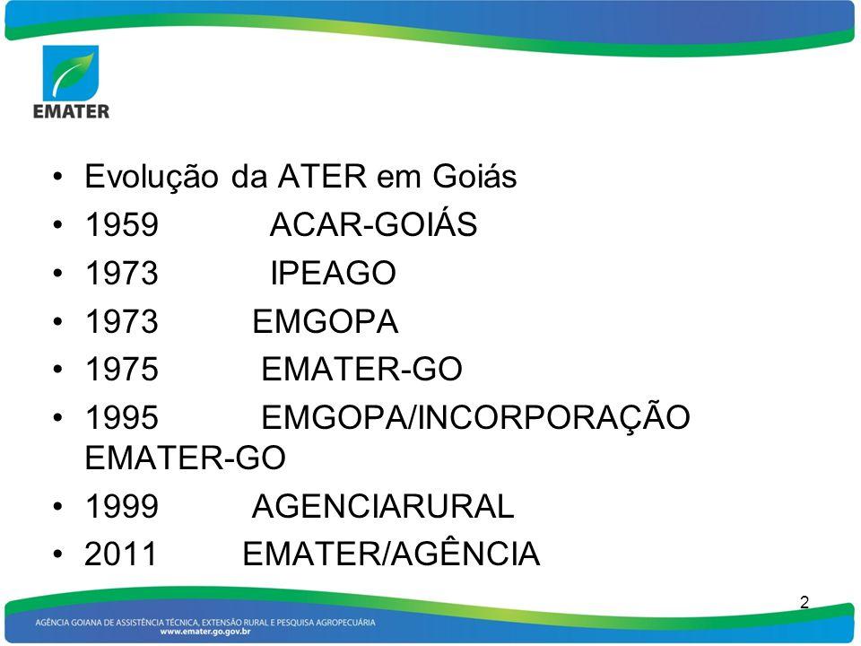 Evolução da ATER em Goiás