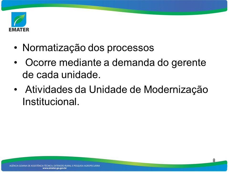 Normatização dos processos