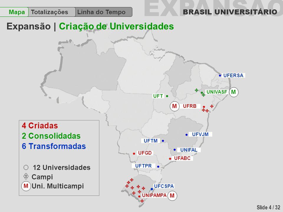 Expansão | Criação de Universidades
