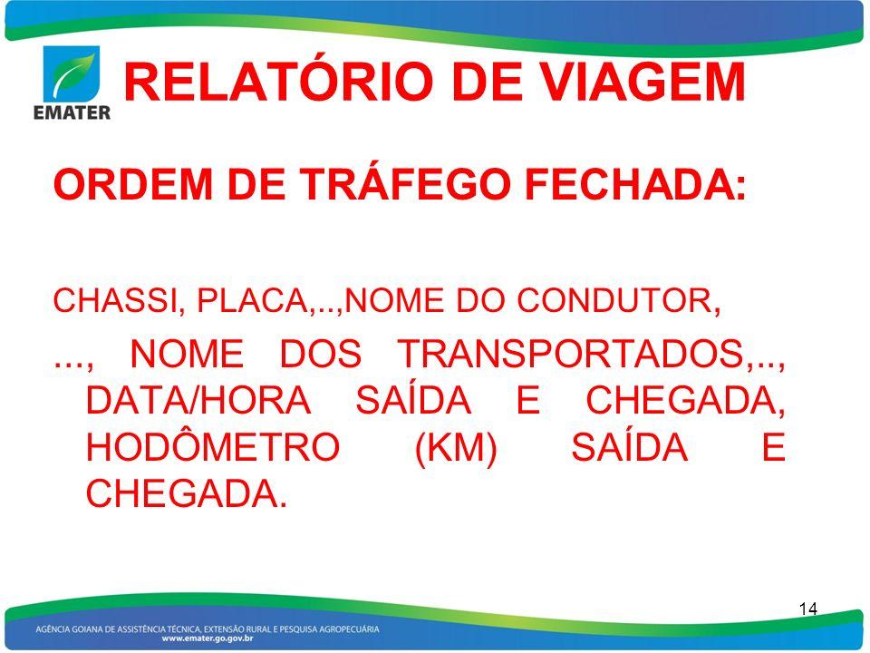 RELATÓRIO DE VIAGEM ORDEM DE TRÁFEGO FECHADA: