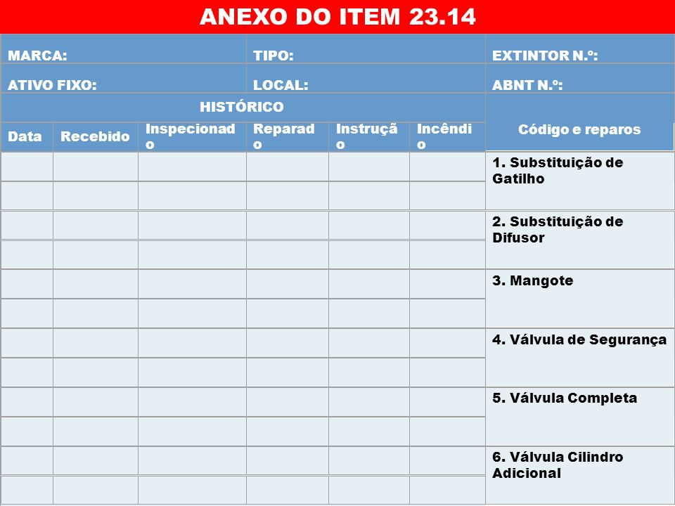 ANEXO DO ITEM 23.14 MARCA: TIPO: EXTINTOR N.º: ATIVO FIXO: LOCAL: