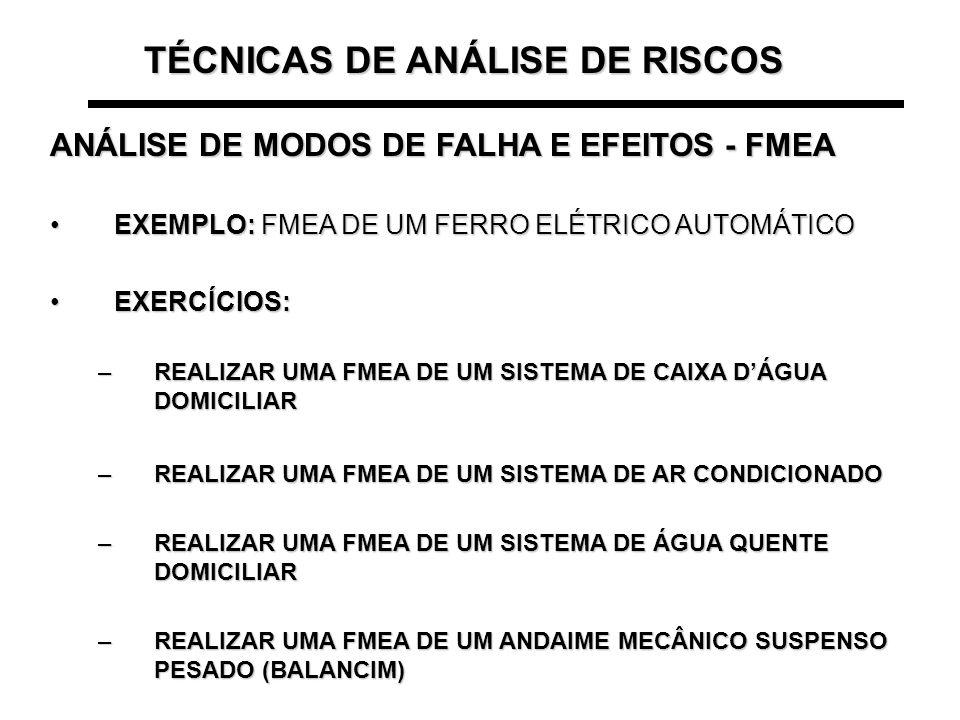 TÉCNICAS DE ANÁLISE DE RISCOS