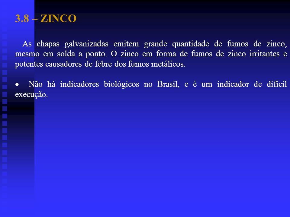 3.8 – ZINCO