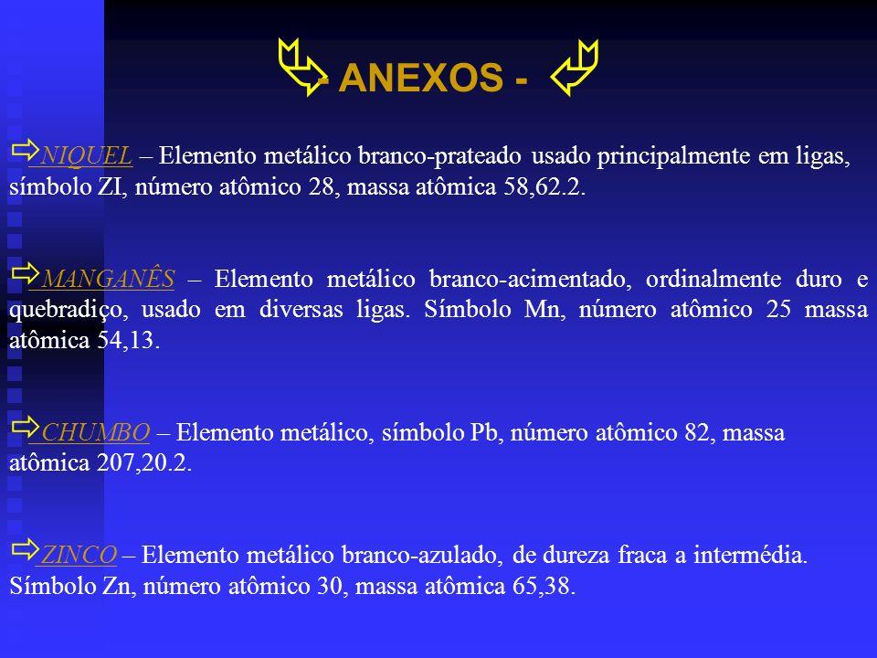 - ANEXOS -  NIQUEL – Elemento metálico branco-prateado usado principalmente em ligas, símbolo ZI, número atômico 28, massa atômica 58,62.2.