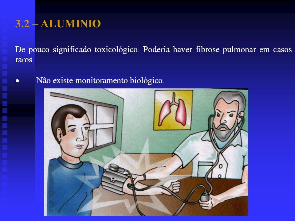 3.2 – ALUMINIO De pouco significado toxicológico. Poderia haver fibrose pulmonar em casos raros.