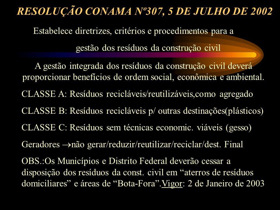 RESOLUÇÃO CONAMA Nº307, 5 DE JULHO DE 2002