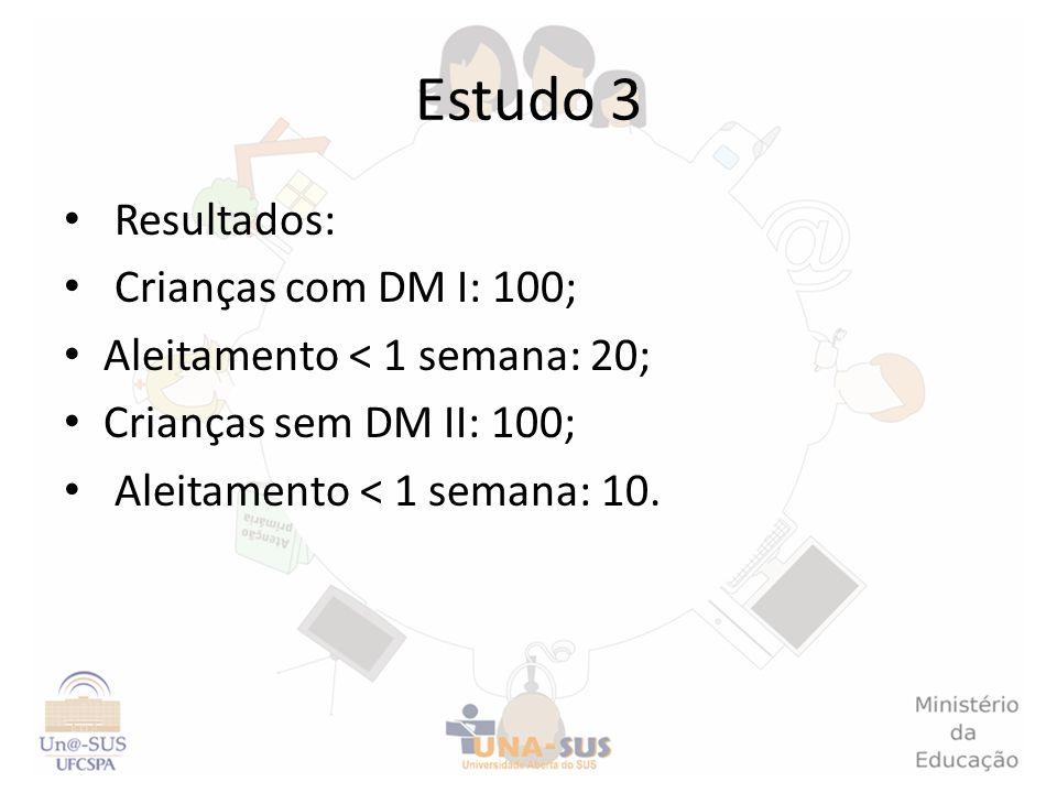 Estudo 3 Resultados: Crianças com DM I: 100;