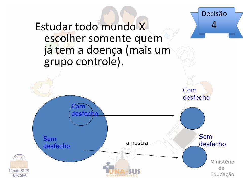 Decisão4. Estudar todo mundo X escolher somente quem já tem a doença (mais um grupo controle). Com desfecho.